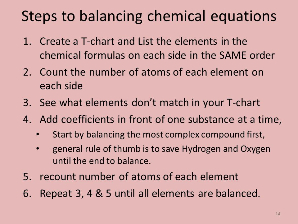 Steps to balancing chemical equations