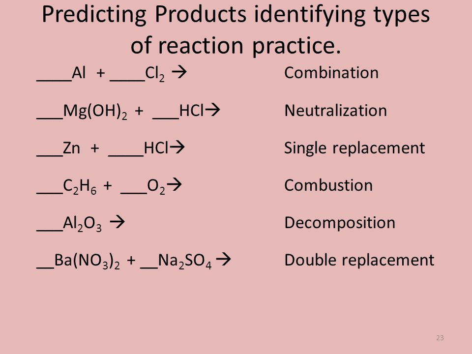 Predicting Products identifying types of reaction practice.