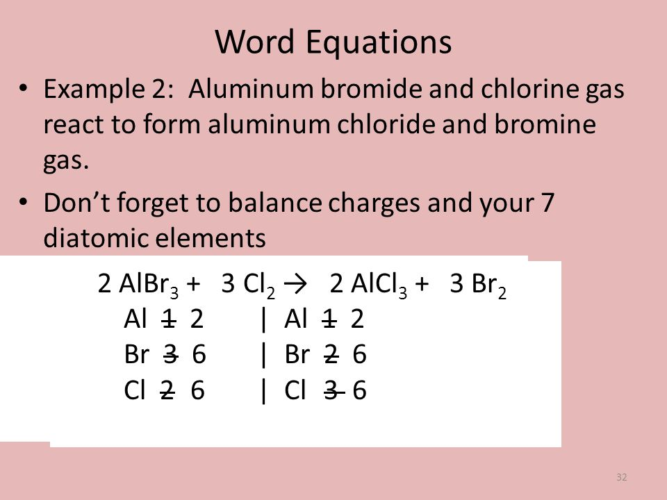 Word Equations Example 2: Aluminum bromide and chlorine gas react to form aluminum chloride and bromine gas.