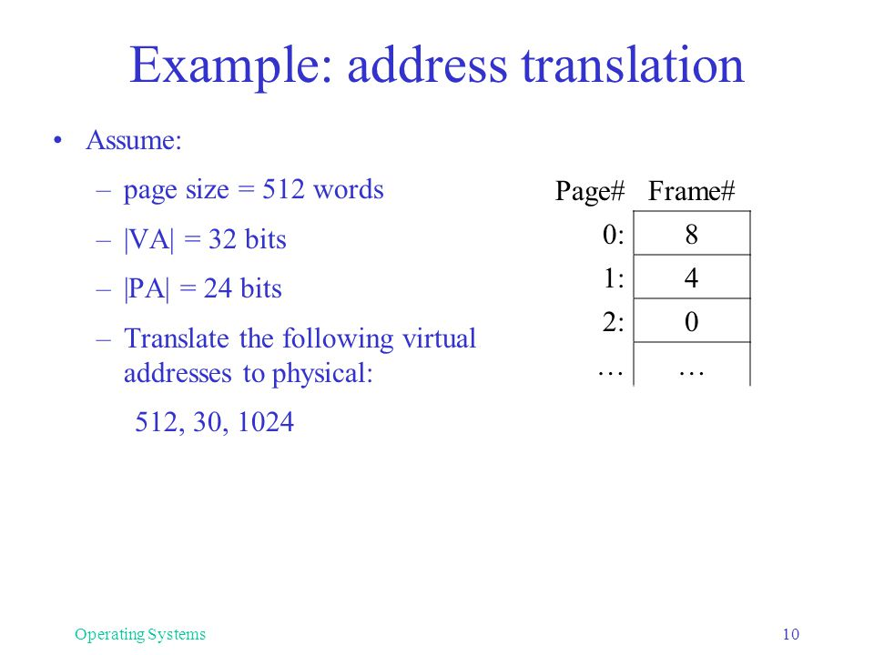 Example: address translation