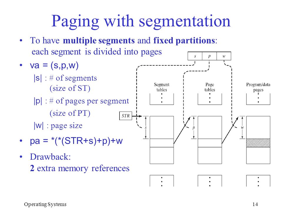Paging with segmentation