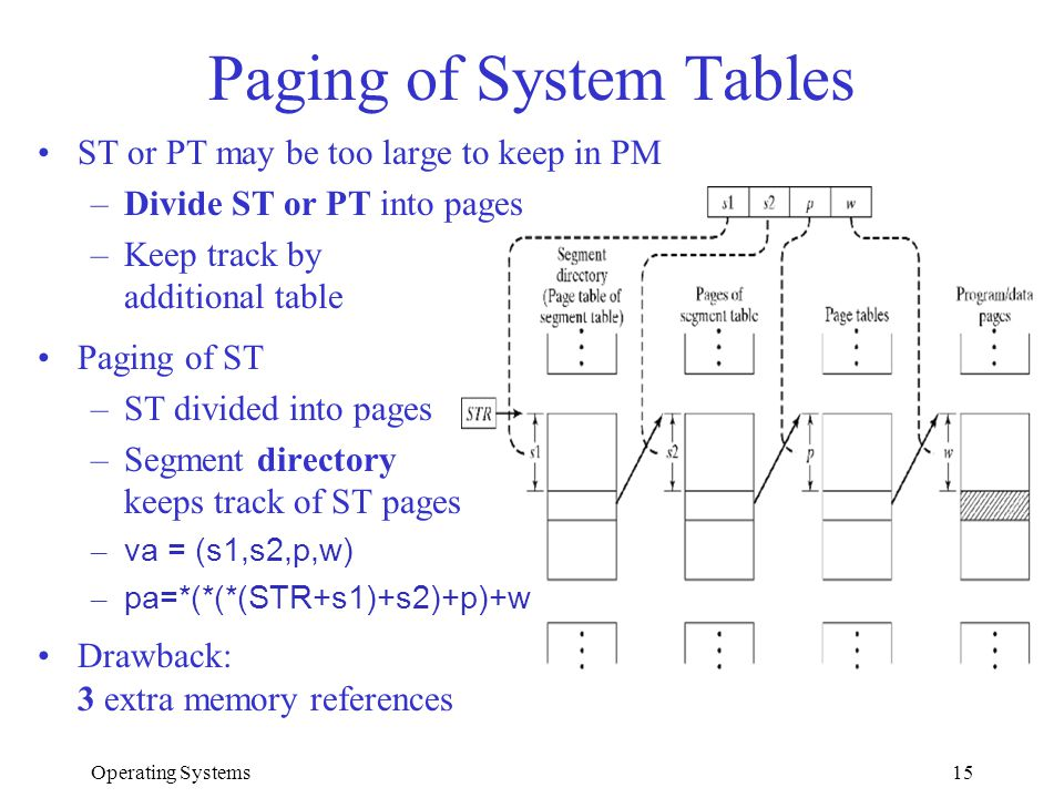Paging of System Tables