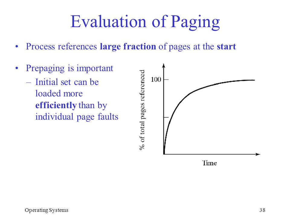 Evaluation of Paging Process references large fraction of pages at the start. Prepaging is important.