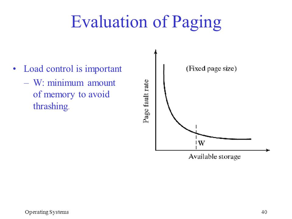 Evaluation of Paging Load control is important