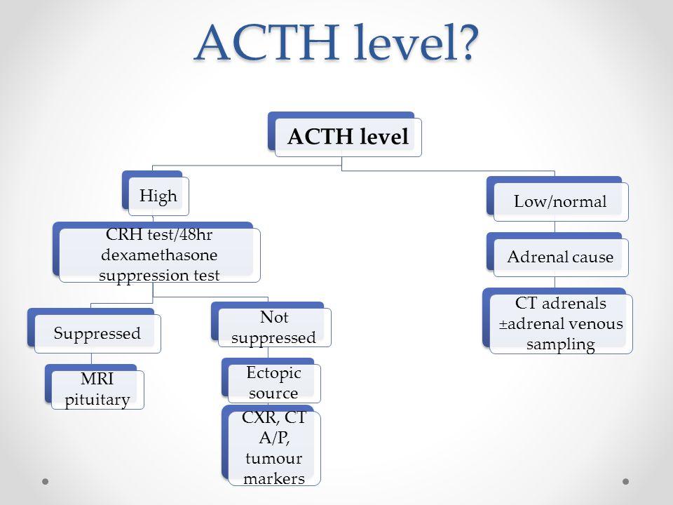 ACTH level ACTH level High