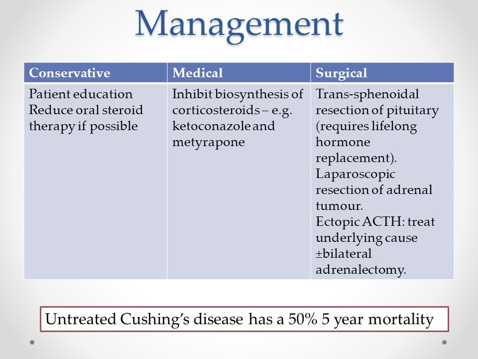 Management Untreated Cushing's disease has a 50% 5 year mortality