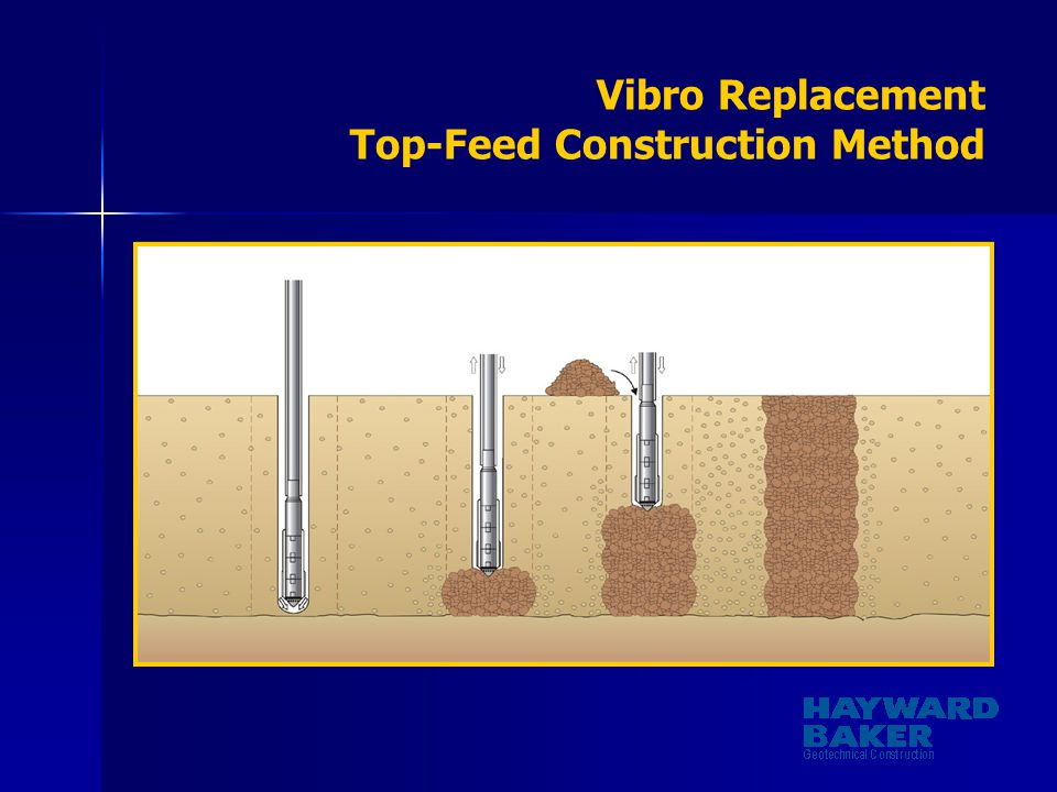 Vibro Replacement Top-Feed Construction Method