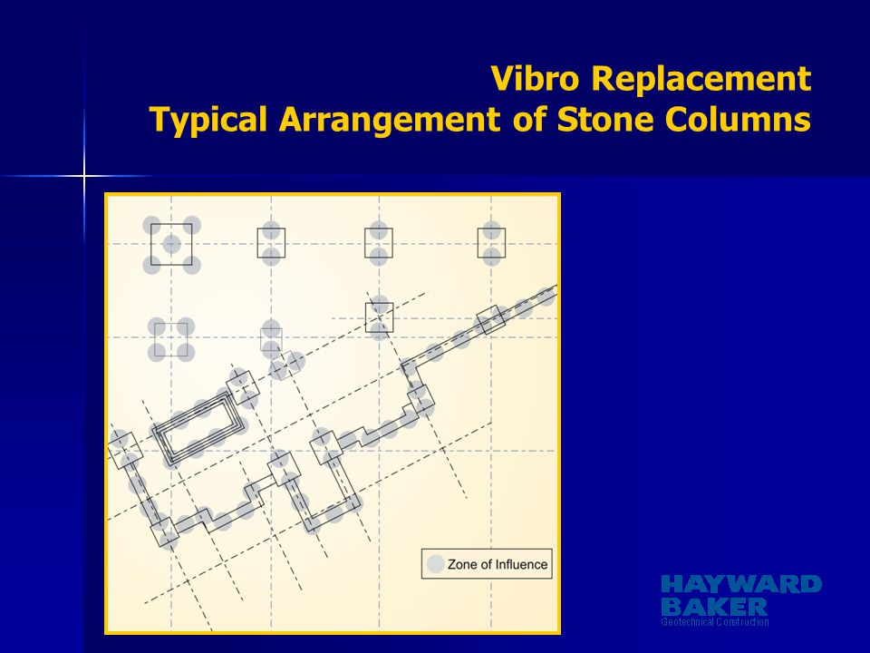 Vibro Replacement Typical Arrangement of Stone Columns