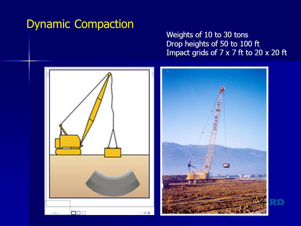 Dynamic Compaction Weights of 10 to 30 tons
