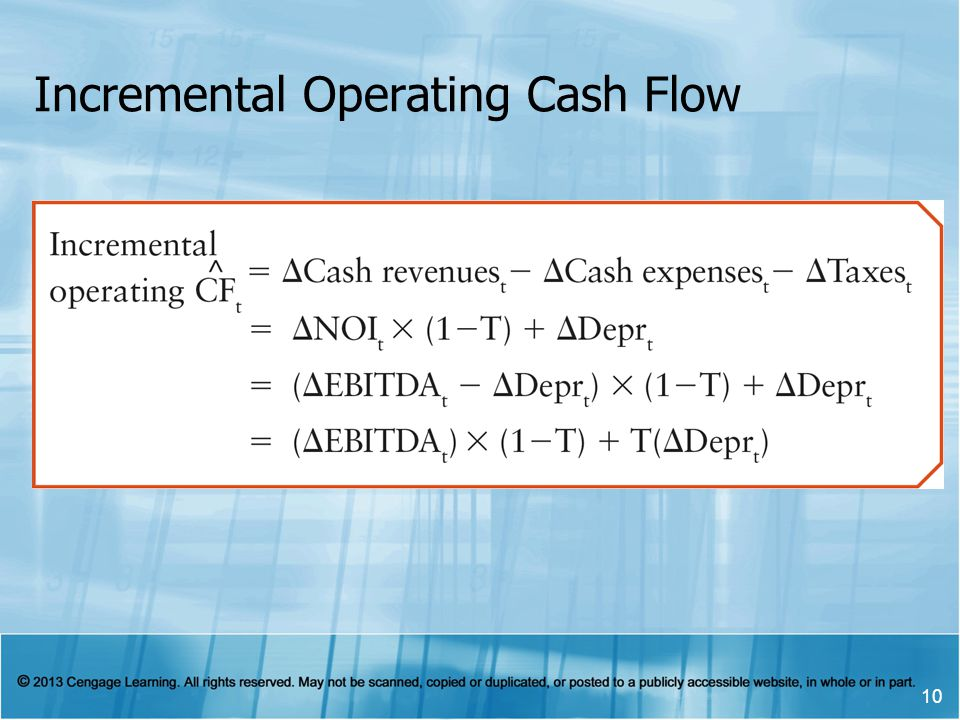 Incremental Operating Cash Flow