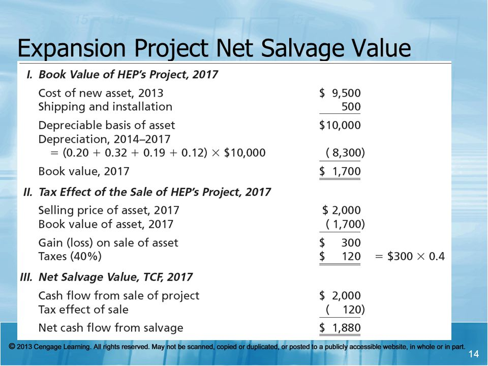 Expansion Project Net Salvage Value