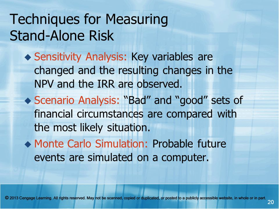 Techniques for Measuring Stand-Alone Risk