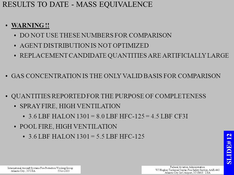 RESULTS TO DATE - MASS EQUIVALENCE