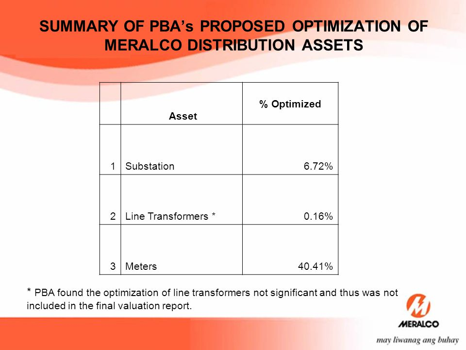 SUMMARY OF PBA's PROPOSED OPTIMIZATION OF MERALCO DISTRIBUTION ASSETS