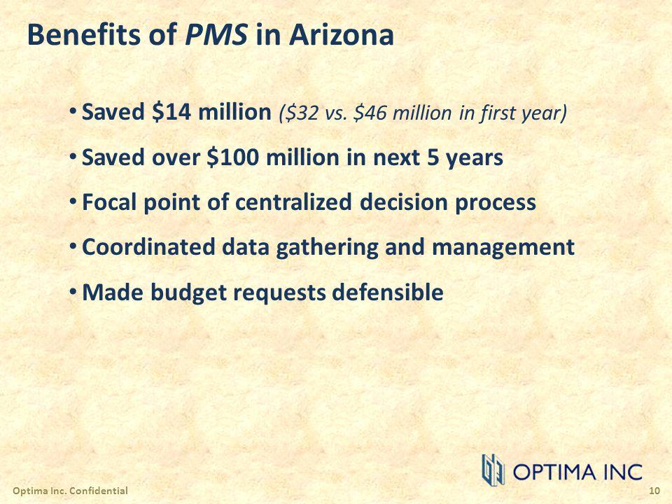 Benefits of PMS in Arizona