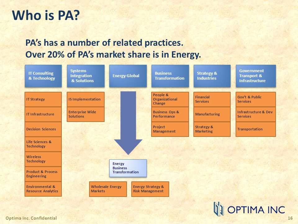 Who is PA PA's has a number of related practices. Over 20% of PA's market share is in Energy. IT Consulting.