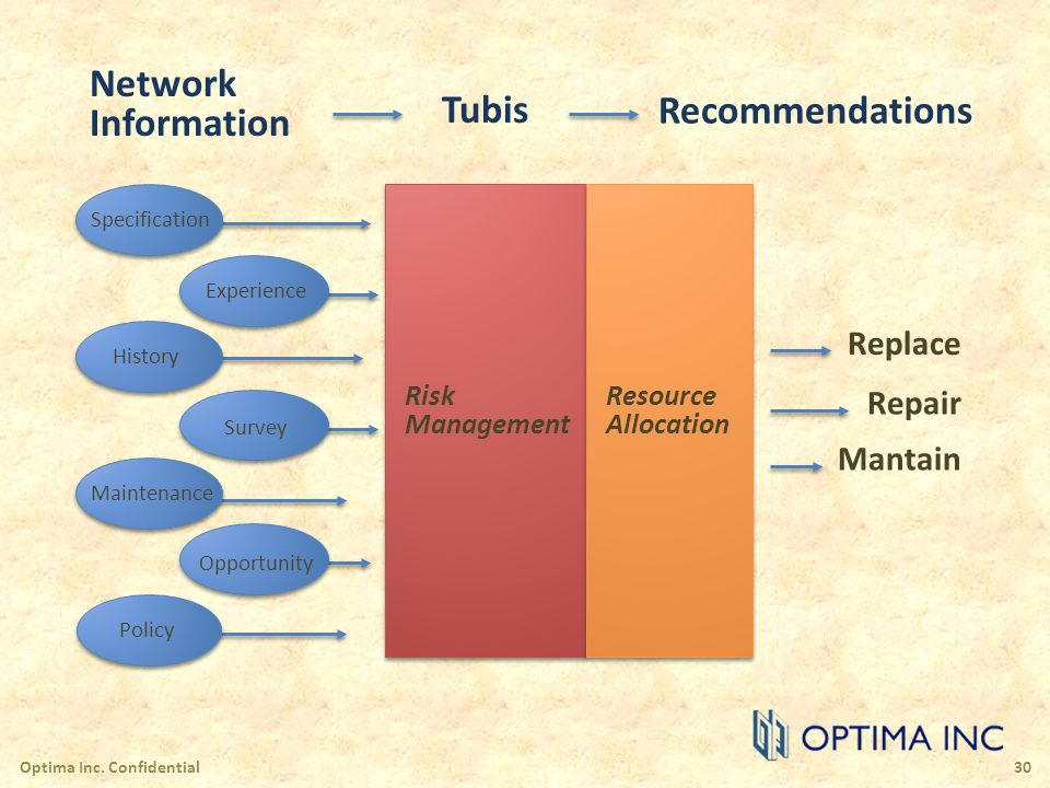 Network Information Tubis Recommendations Replace Repair Mantain Risk