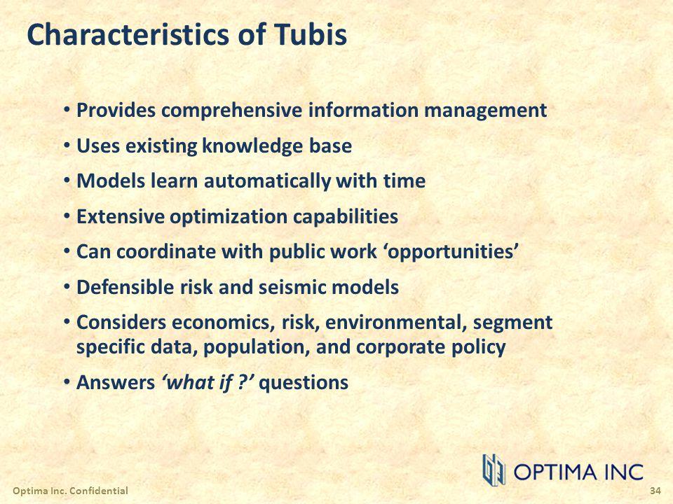 Characteristics of Tubis