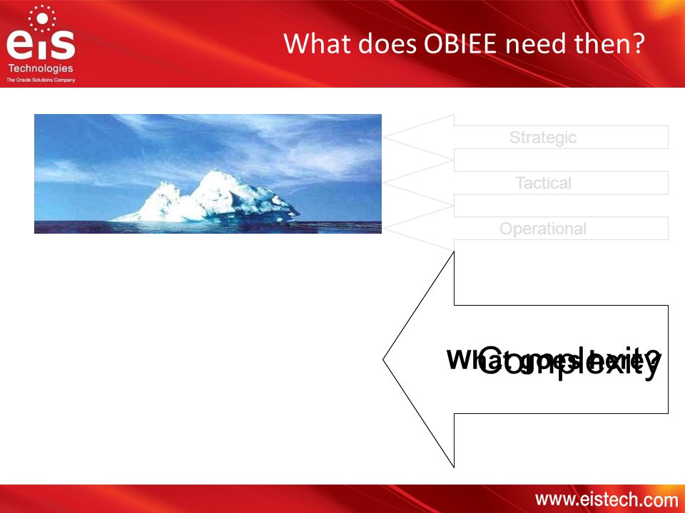 Complexity What does OBIEE need then What goes here Strategic