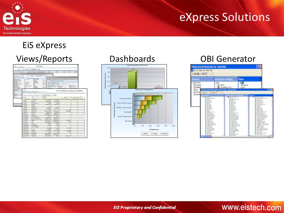 eXpress Solutions EiS eXpress Views/Reports Dashboards OBI Generator