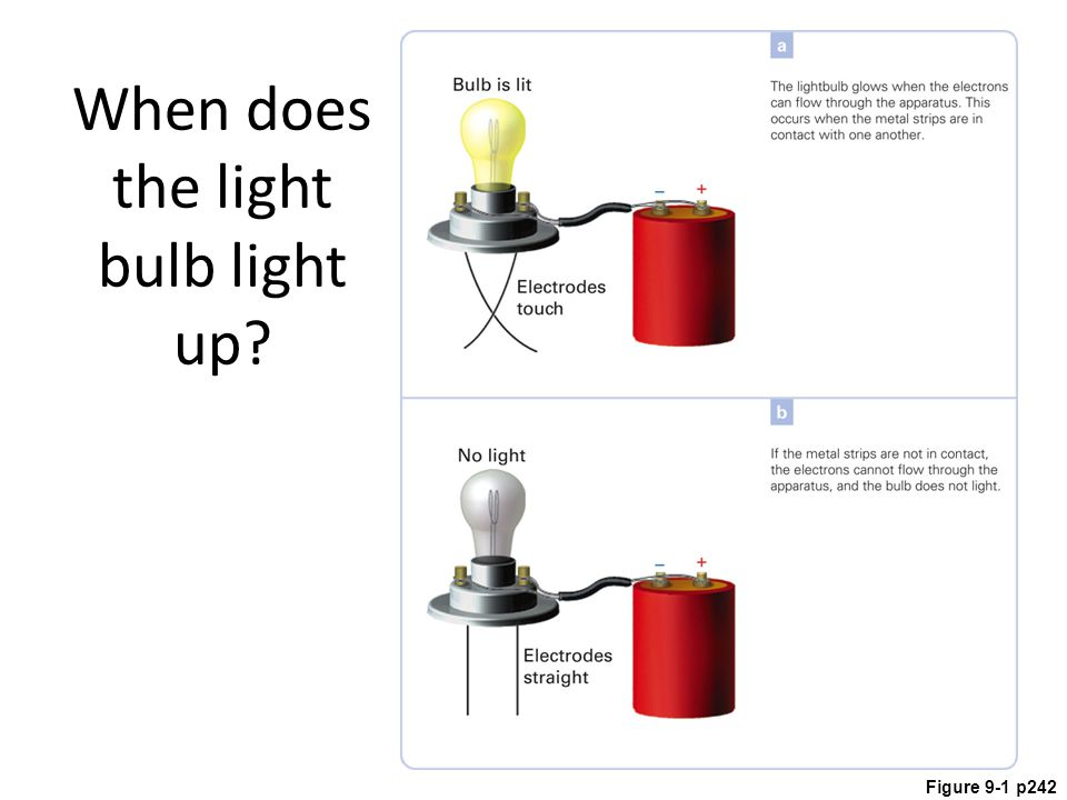 When does the light bulb light up