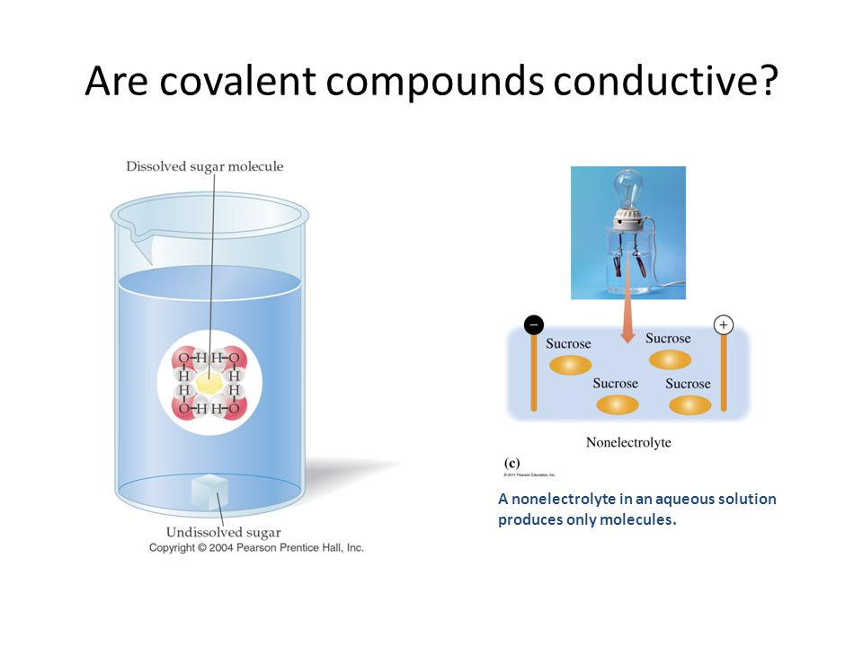 Are covalent compounds conductive