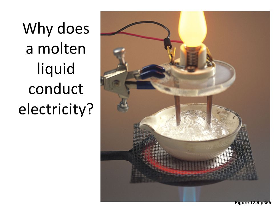 Why does a molten liquid conduct electricity