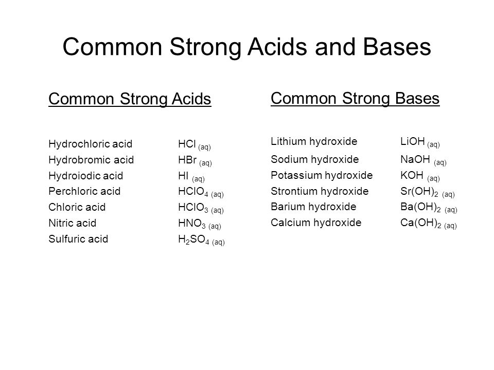 Common Strong Acids and Bases