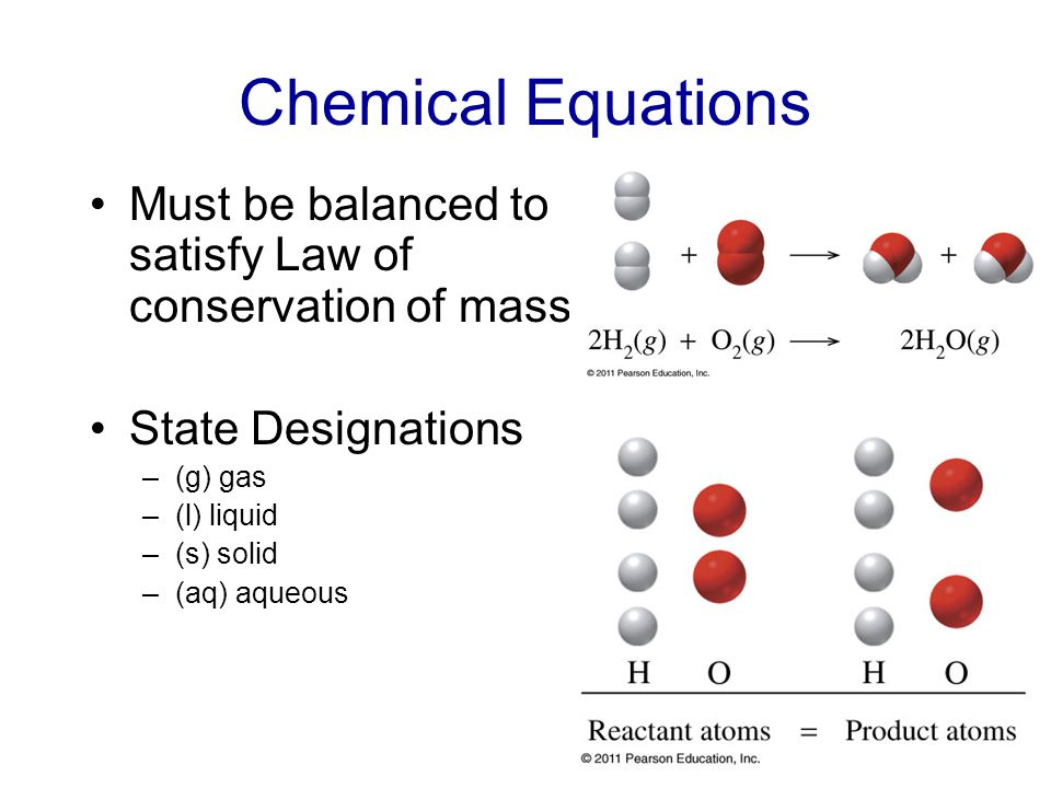 Chemical Equations Must be balanced to satisfy Law of conservation of mass. State Designations. (g) gas.