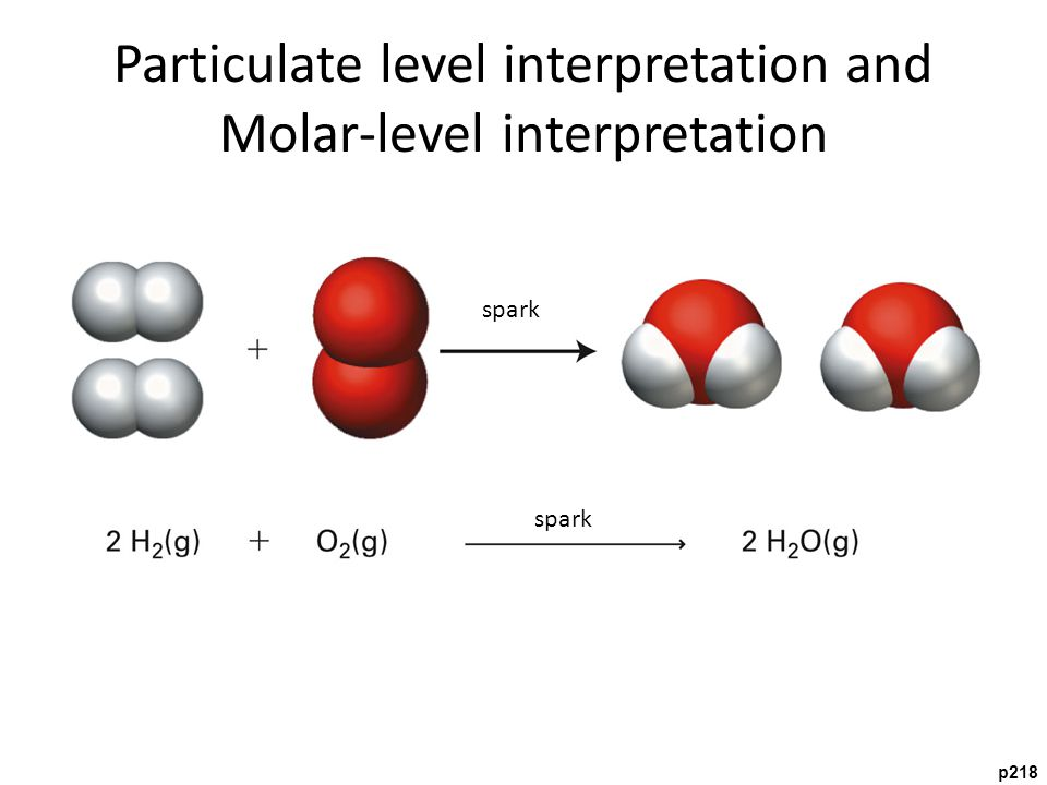 Particulate level interpretation and Molar-level interpretation