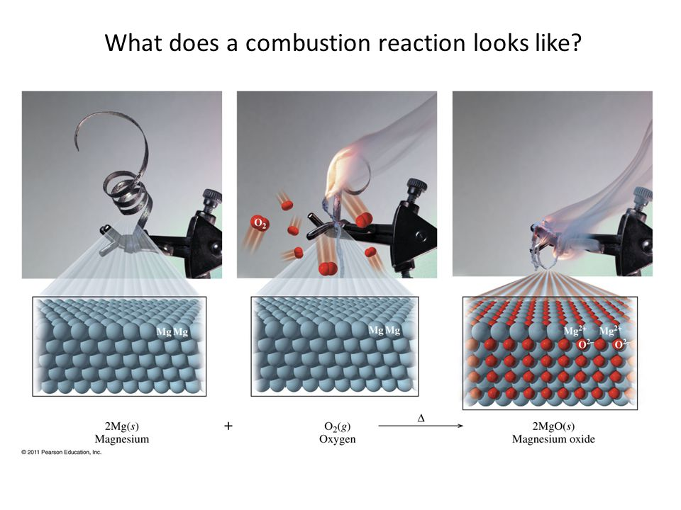 What does a combustion reaction looks like