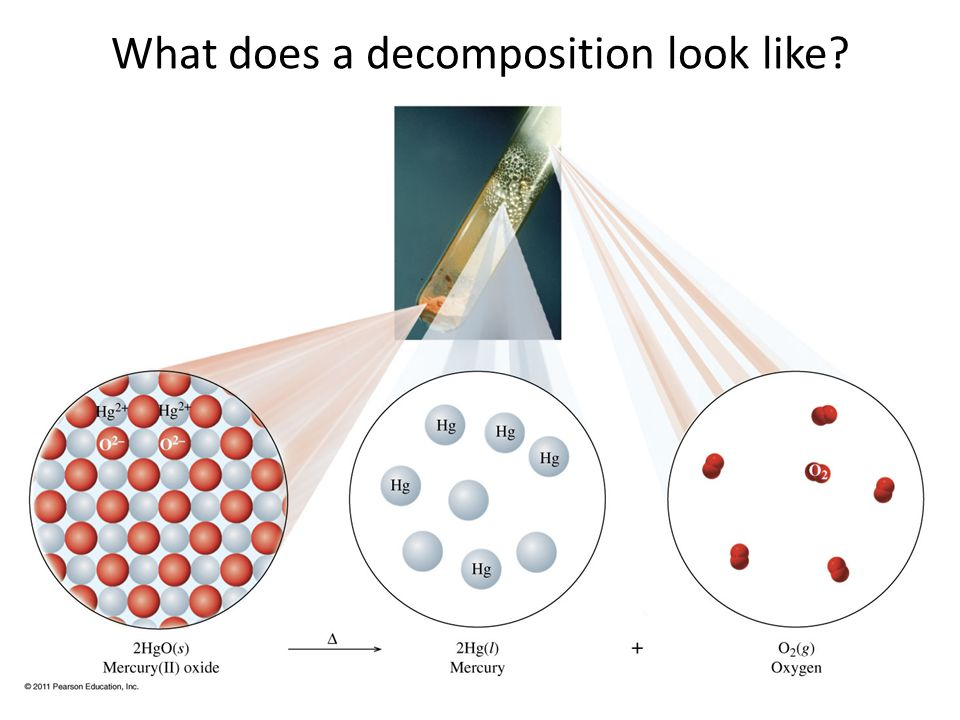 What does a decomposition look like
