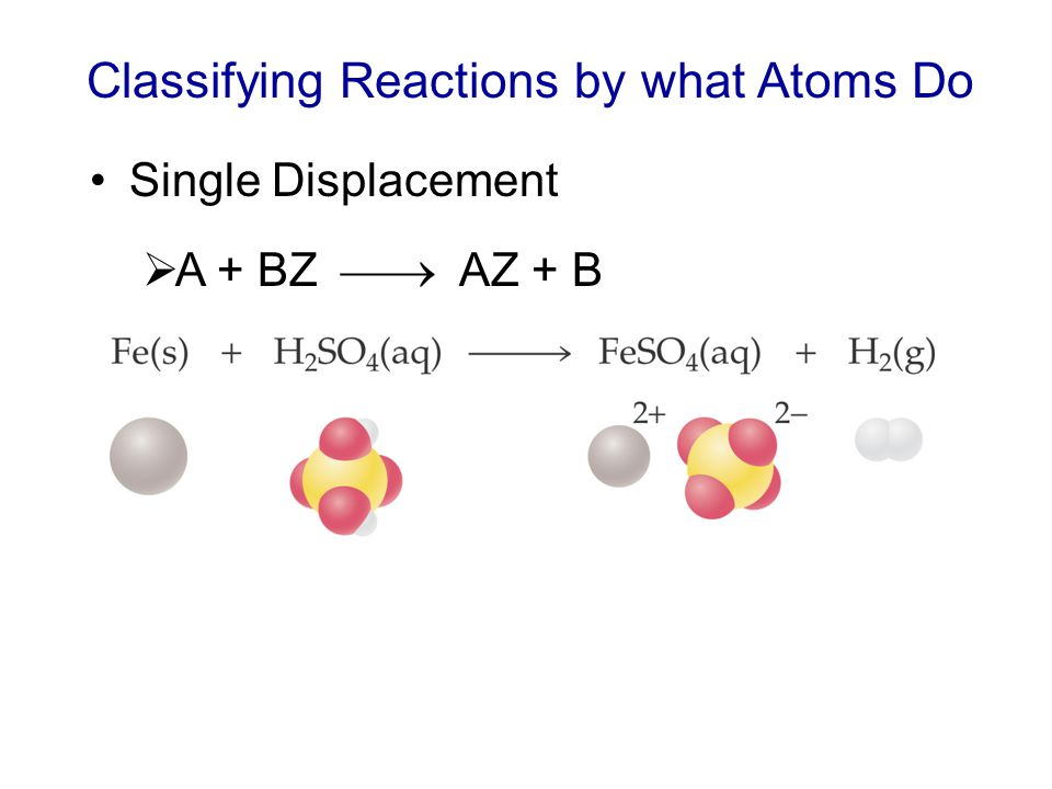 Classifying Reactions by what Atoms Do