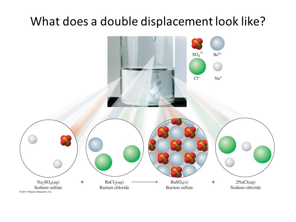 What does a double displacement look like