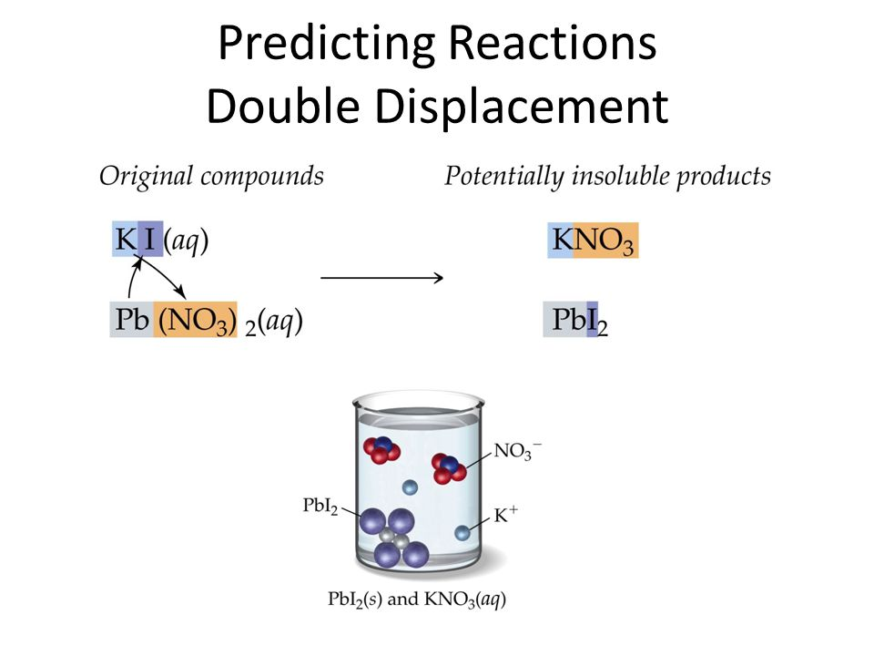 Predicting Reactions Double Displacement