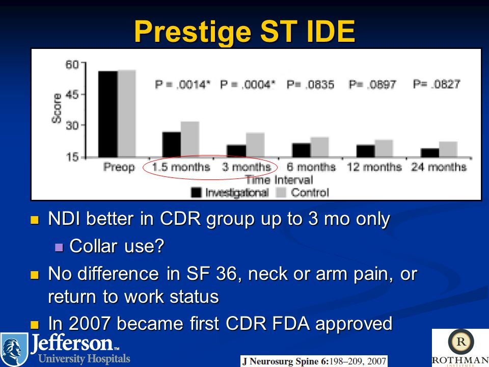 Prestige ST IDE NDI better in CDR group up to 3 mo only Collar use