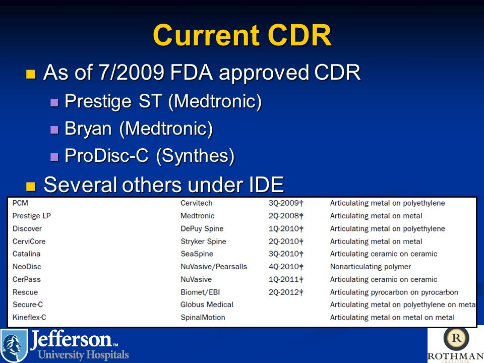 Current CDR As of 7/2009 FDA approved CDR Several others under IDE