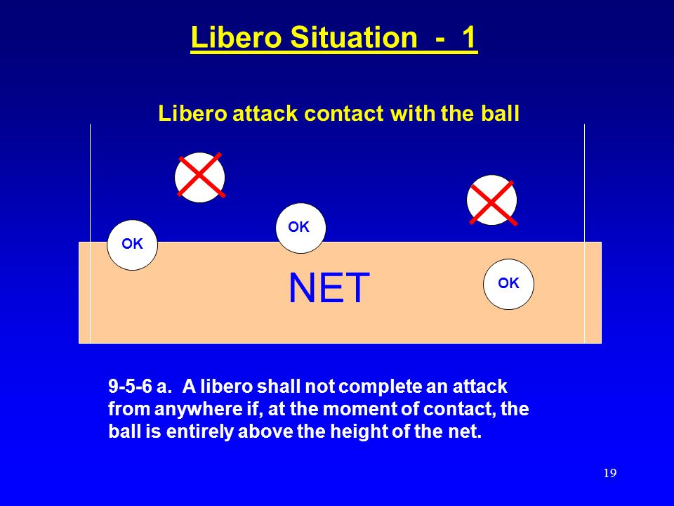 Libero attack contact with the ball