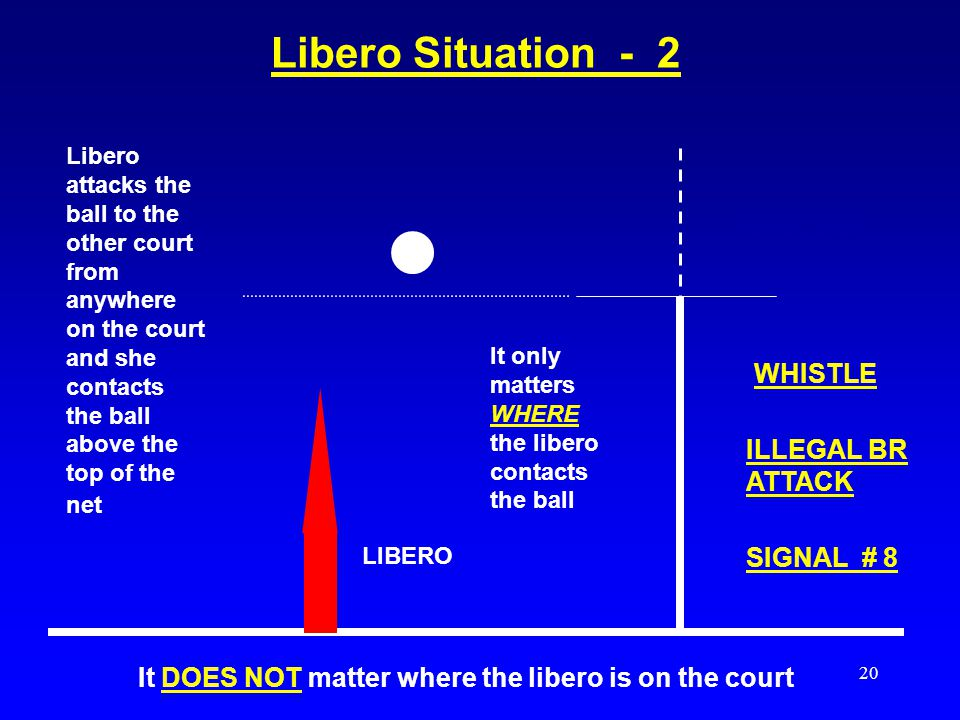 Libero Situation - 2 WHISTLE WHISTLE ILLEGAL BR ATTACK SIGNAL # 8