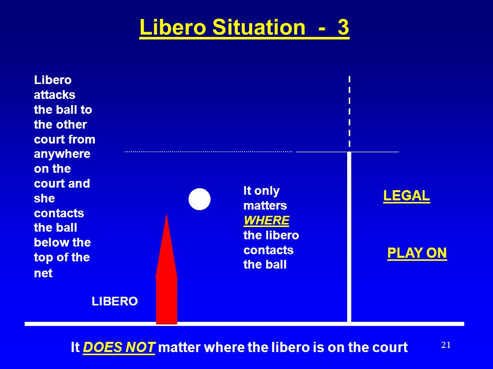 Libero Situation - 3 LEGAL PLAY ON