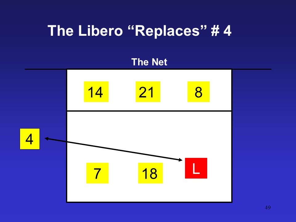 The Libero Replaces # 4