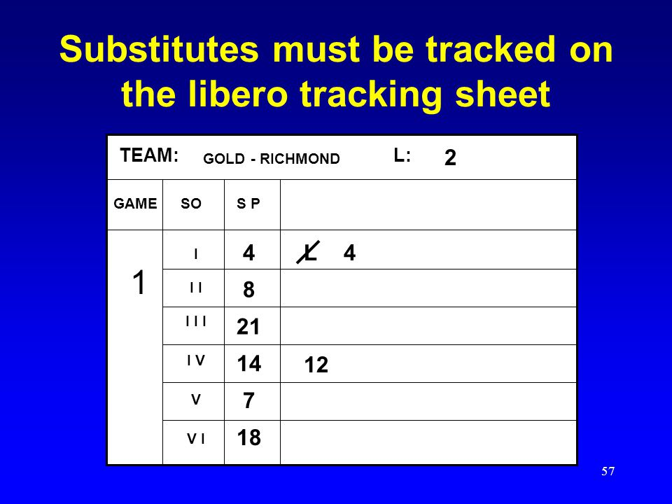 Substitutes must be tracked on the libero tracking sheet