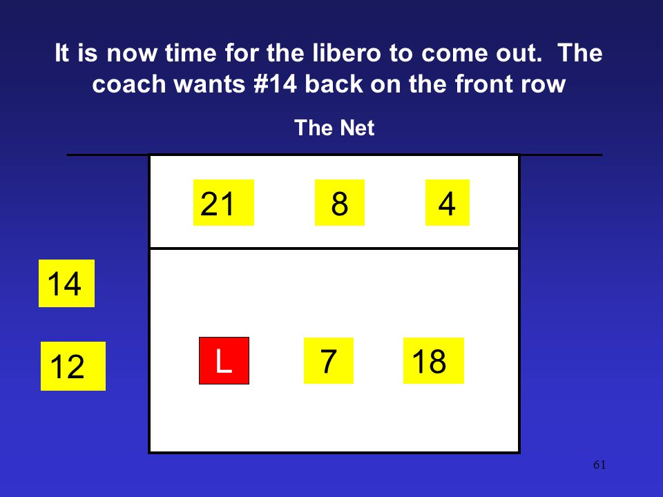 It is now time for the libero to come out
