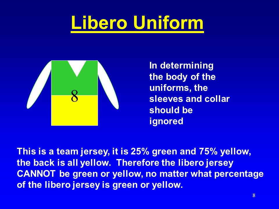 Libero Uniform In determining the body of the uniforms, the sleeves and collar should be ignored. 8.