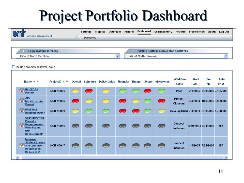 implementation of application portfolio management ppt video online download. Black Bedroom Furniture Sets. Home Design Ideas