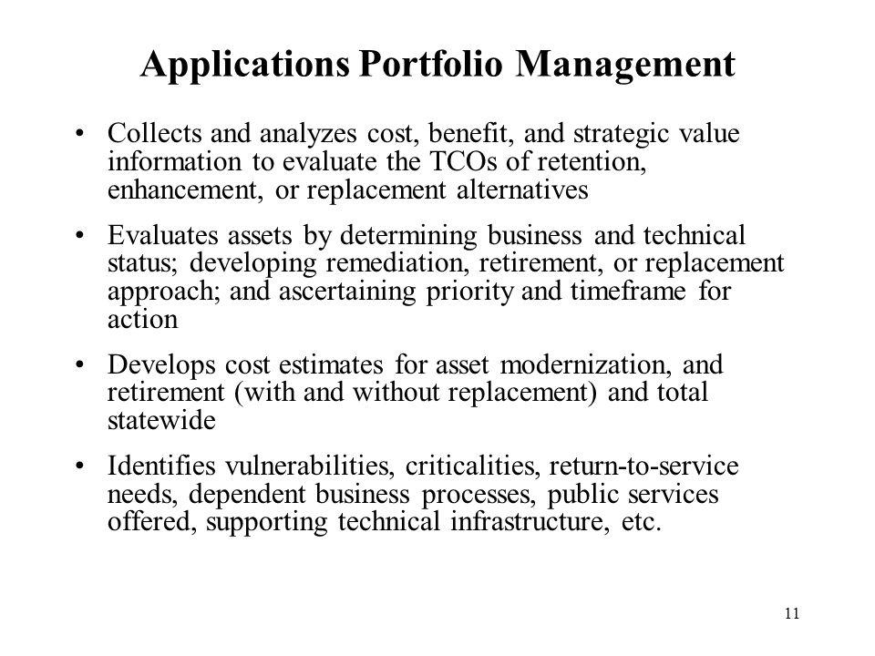 Applications Portfolio Management