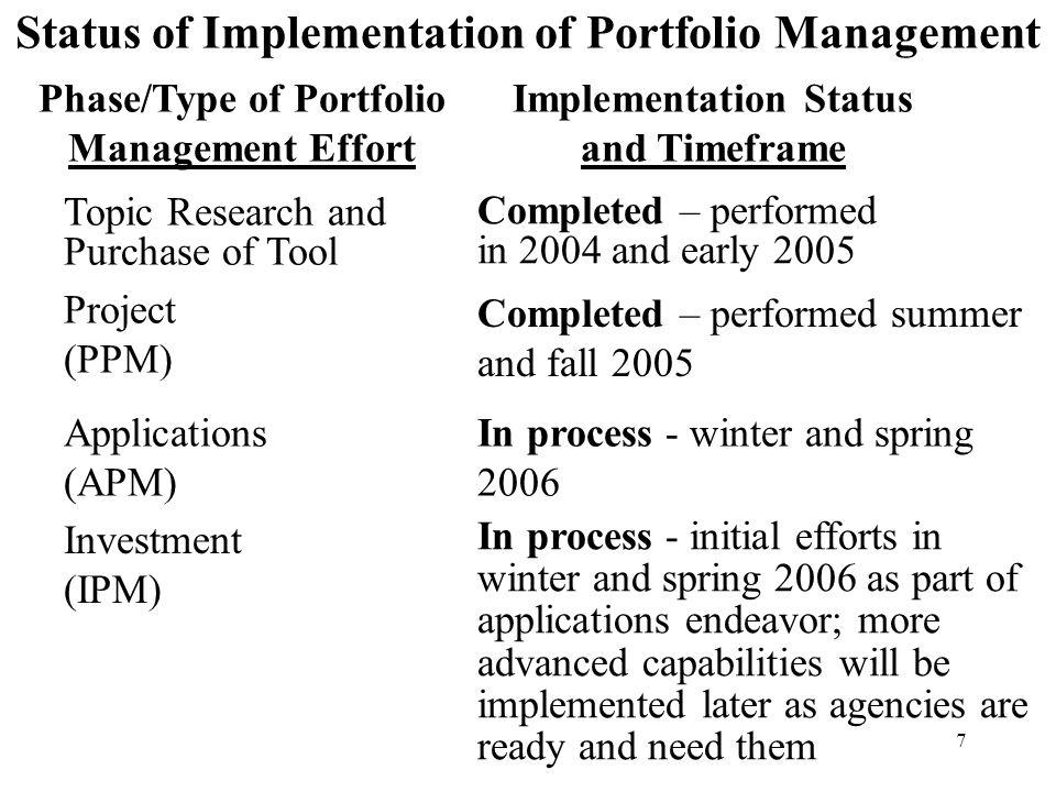 Status of Implementation of Portfolio Management