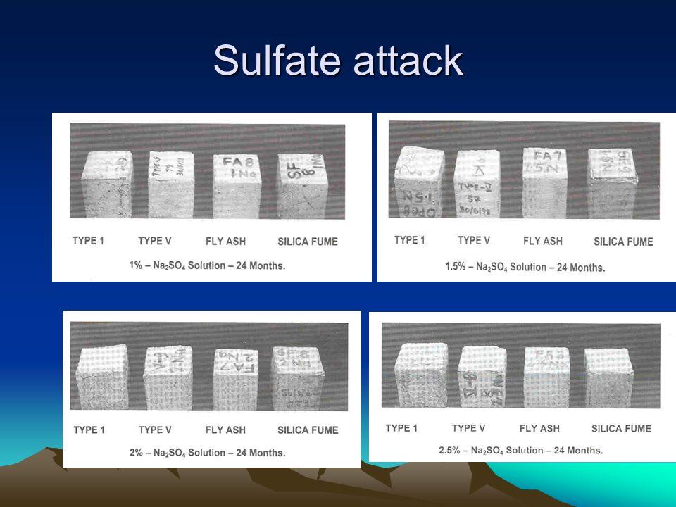 Sulfate attack