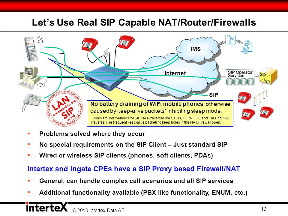 Let's Use Real SIP Capable NAT/Router/Firewalls