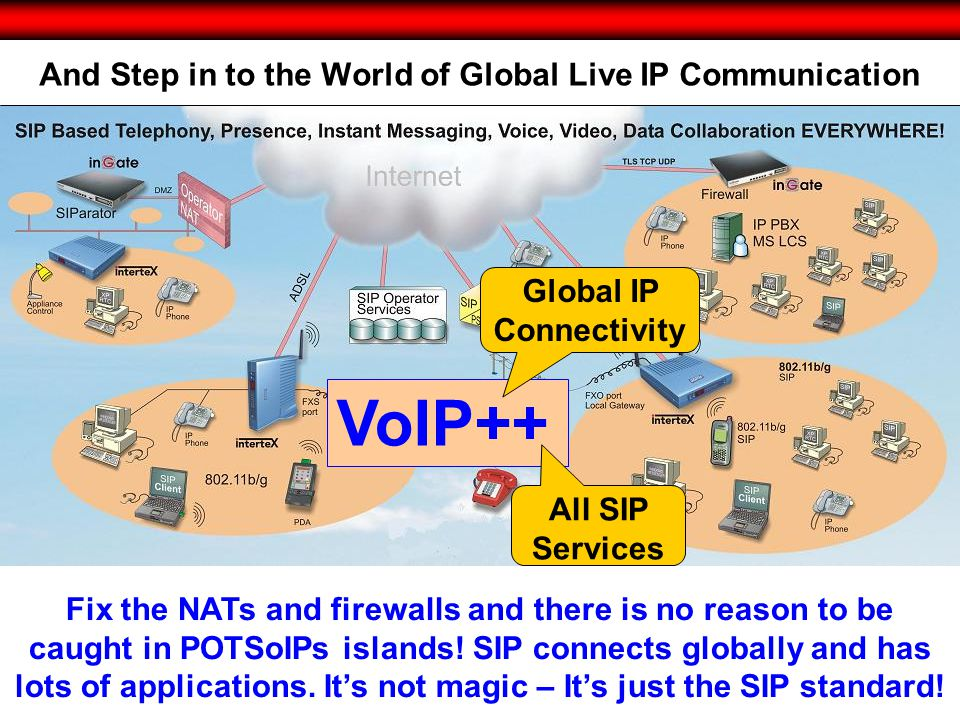 And Step in to the World of Global Live IP Communication